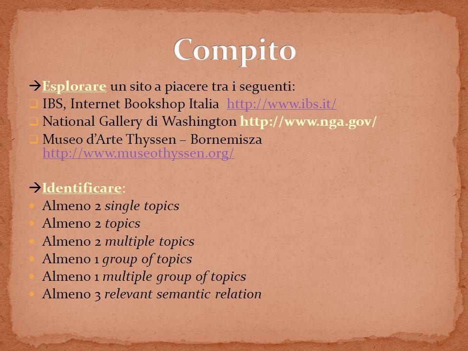 Esplorare un sito a piacere tra i seguenti: IBS, Internet Bookshop Italia http://www.ibs.it/http://www.ibs.it/ National Gallery di Washington http://w