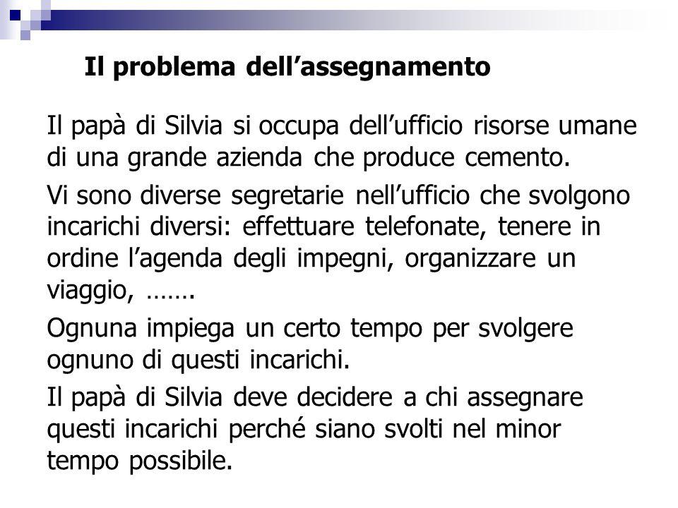 Il papà di Silvia si occupa dellufficio risorse umane di una grande azienda che produce cemento. Vi sono diverse segretarie nellufficio che svolgono i