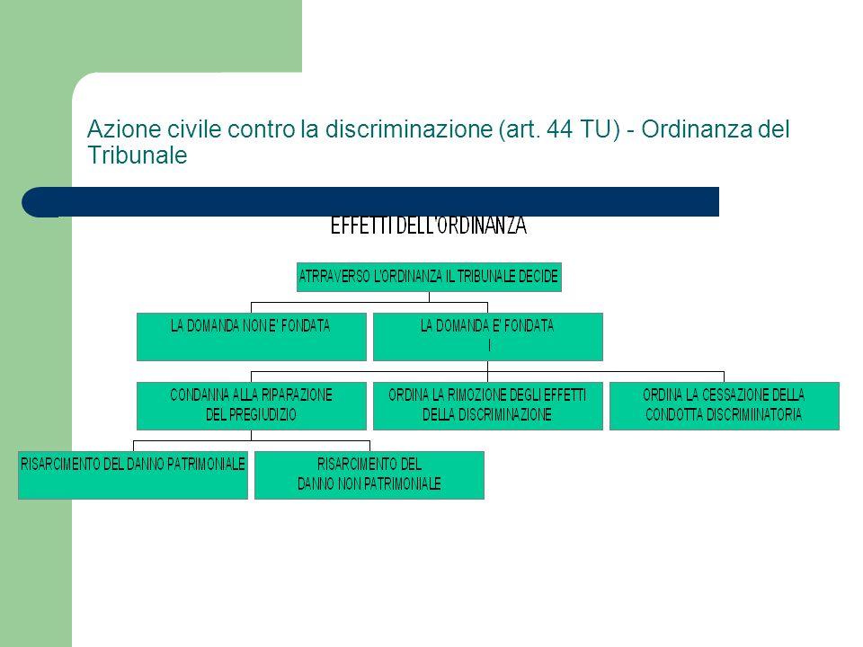 Azione civile contro la discriminazione (art. 44 TU) - Ordinanza del Tribunale