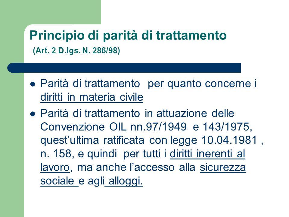 Principio di parità di trattamento (Art. 2 D.lgs. N. 286/98) Parità di trattamento per quanto concerne i diritti in materia civile Parità di trattamen