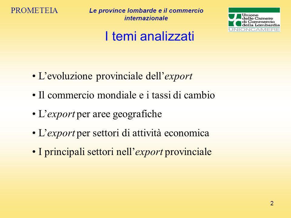 23 PROMETEIA Le province lombarde e il commercio internazionale I differenziali di crescita