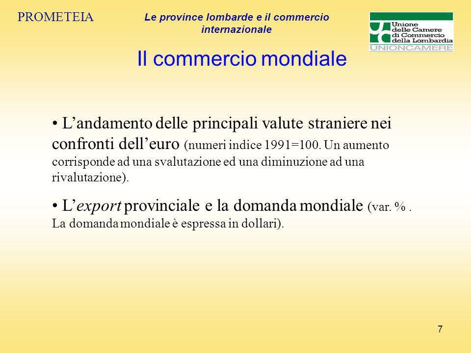 28 PROMETEIA Le province lombarde e il commercio internazionale La dinamica dei principali settori nel 1999-2003