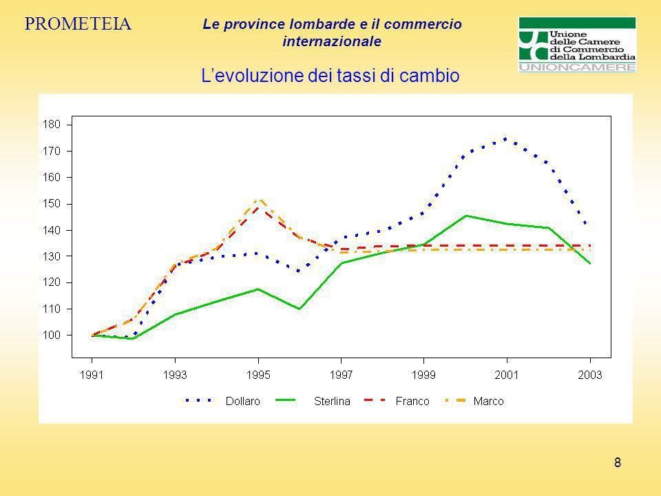 8 PROMETEIA Le province lombarde e il commercio internazionale Levoluzione dei tassi di cambio