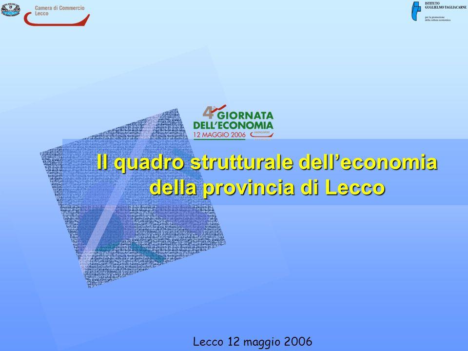 Lecco 12 maggio 2006 Il quadro strutturale delleconomia della provincia di Lecco