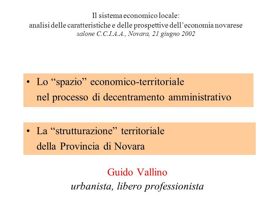 Guido Vallino urbanista, libero professionista Lo spazio economico-territoriale nel processo di decentramento amministrativo La strutturazione territo