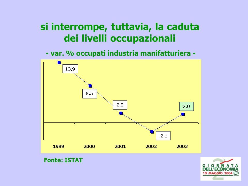 si interrompe, tuttavia, la caduta dei livelli occupazionali - var.