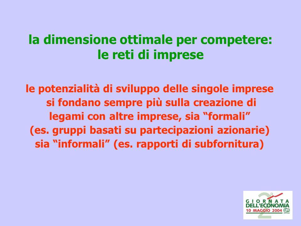 la dimensione ottimale per competere: le reti di imprese le potenzialità di sviluppo delle singole imprese si fondano sempre più sulla creazione di legami con altre imprese, sia formali (es.