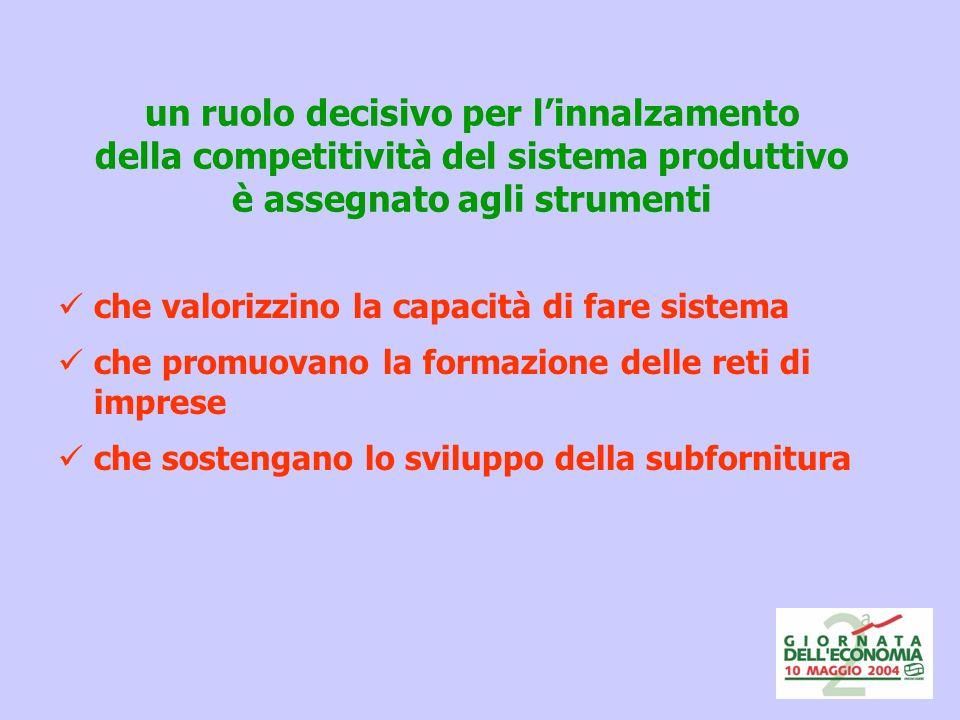 un ruolo decisivo per linnalzamento della competitività del sistema produttivo è assegnato agli strumenti che valorizzino la capacità di fare sistema che promuovano la formazione delle reti di imprese che sostengano lo sviluppo della subfornitura