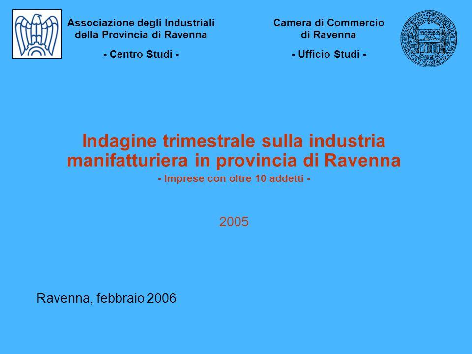 Indagine trimestrale sulla industria manifatturiera in provincia di Ravenna - Imprese con oltre 10 addetti - 2005 Ravenna, febbraio 2006 Associazione