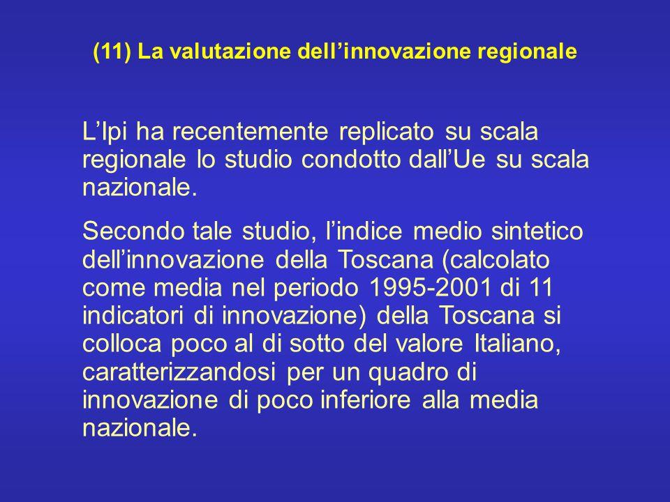 (11) La valutazione dellinnovazione regionale LIpi ha recentemente replicato su scala regionale lo studio condotto dallUe su scala nazionale.
