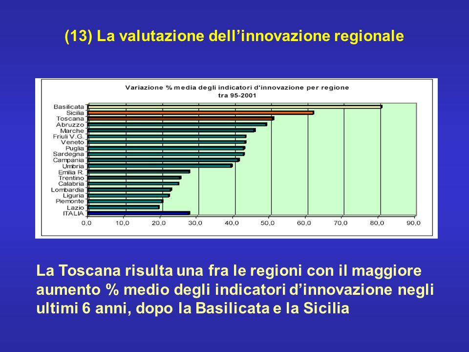 (13) La valutazione dellinnovazione regionale La Toscana risulta una fra le regioni con il maggiore aumento % medio degli indicatori dinnovazione negli ultimi 6 anni, dopo la Basilicata e la Sicilia