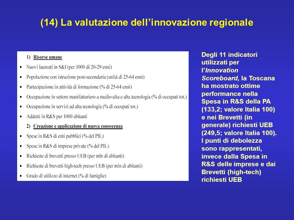 (14) La valutazione dellinnovazione regionale Degli 11 indicatori utilizzati per lInnovation Scoreboard, la Toscana ha mostrato ottime performance nella Spesa in R&S della PA (133,2; valore Italia 100) e nei Brevetti (in generale) richiesti UEB (249,5; valore Italia 100).