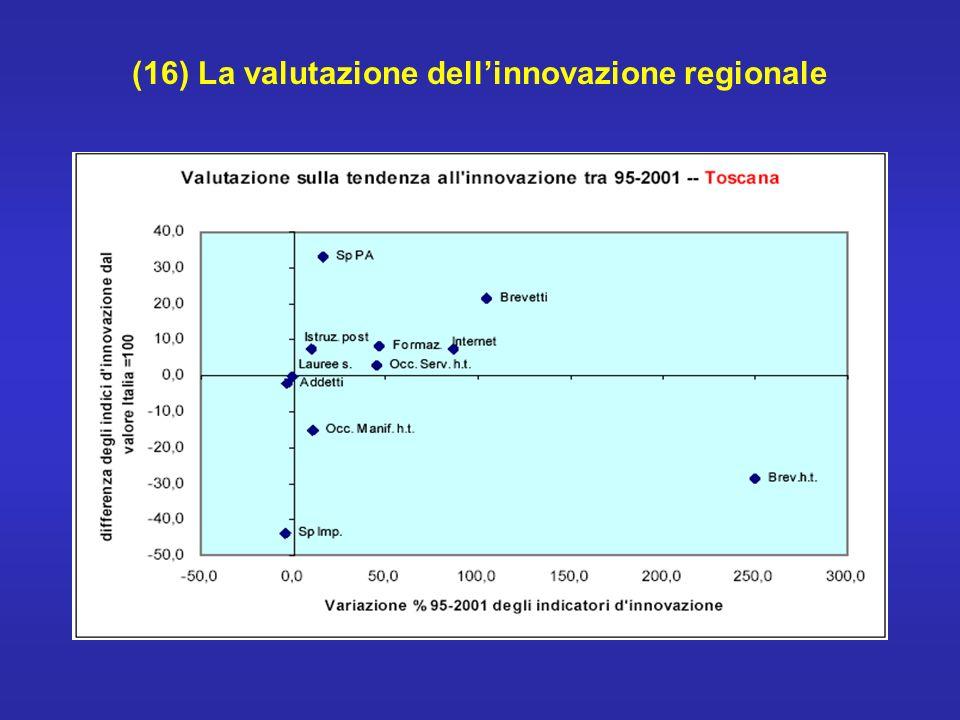 (16) La valutazione dellinnovazione regionale