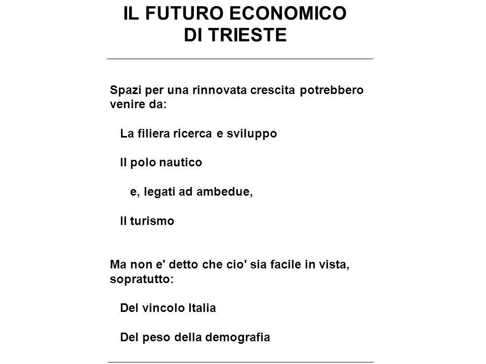 IL FUTURO ECONOMICO DI TRIESTE Spazi per una rinnovata crescita potrebbero venire da: La filiera ricerca e sviluppo Il polo nautico e, legati ad ambed