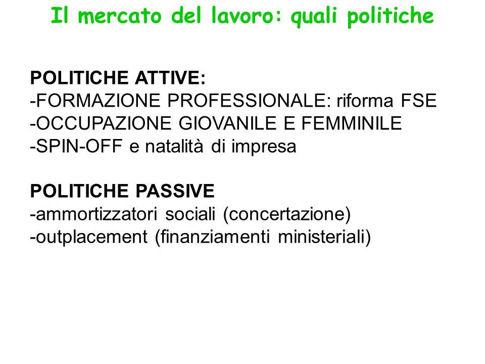 Il mercato del lavoro: quali politiche POLITICHE ATTIVE: -FORMAZIONE PROFESSIONALE: riforma FSE -OCCUPAZIONE GIOVANILE E FEMMINILE -SPIN-OFF e natalità di impresa POLITICHE PASSIVE -ammortizzatori sociali (concertazione) -outplacement (finanziamenti ministeriali)