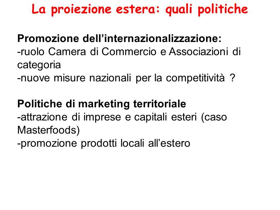Andamento del tasso di apertura nelle province toscane, in Toscana e in Italia (1998-2002) La proiezione estera: quali politiche Promozione dellinternazionalizzazione: -ruolo Camera di Commercio e Associazioni di categoria -nuove misure nazionali per la competitività .