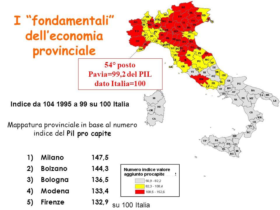 Mappatura provinciale in base al numero indice del Pil pro capite I fondamentali delleconomia provinciale Fonte: Unioncamere – Ist.