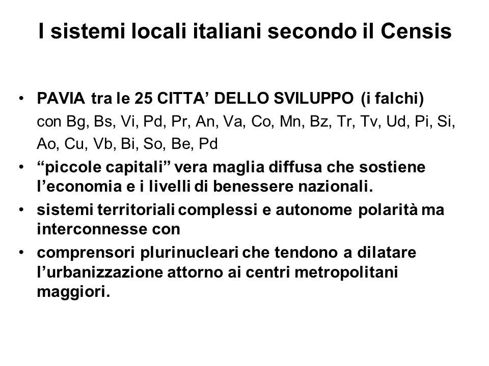 I sistemi locali italiani secondo il Censis PAVIA tra le 25 CITTA DELLO SVILUPPO (i falchi) con Bg, Bs, Vi, Pd, Pr, An, Va, Co, Mn, Bz, Tr, Tv, Ud, Pi, Si, Ao, Cu, Vb, Bi, So, Be, Pd piccole capitali vera maglia diffusa che sostiene leconomia e i livelli di benessere nazionali.