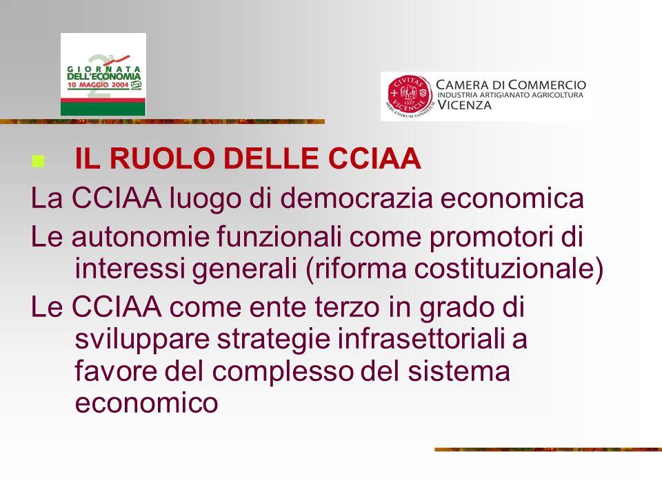 IL RUOLO DELLE CCIAA La CCIAA luogo di democrazia economica Le autonomie funzionali come promotori di interessi generali (riforma costituzionale) Le C