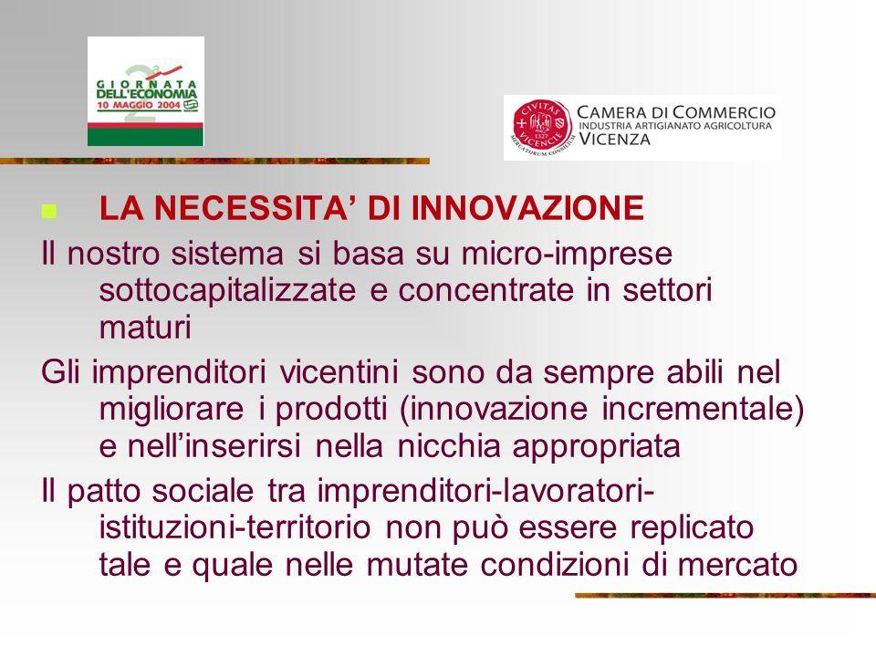 LA NECESSITA DI INNOVAZIONE Il nostro sistema si basa su micro-imprese sottocapitalizzate e concentrate in settori maturi Gli imprenditori vicentini s