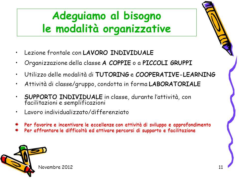 Novembre 201211 Adeguiamo al bisogno le modalità organizzative Lezione frontale con LAVORO INDIVIDUALE Organizzazione della classe A COPPIE o a PICCOL