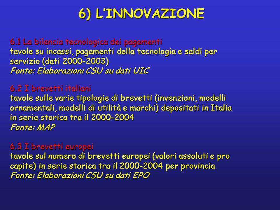 6) LINNOVAZIONE 6.1 La bilancia tecnologica dei pagamenti tavole su incassi, pagamenti della tecnologia e saldi per servizio (dati 2000-2003) Fonte: Elaborazioni CSU su dati UIC 6.2 I brevetti italiani tavole sulle varie tipologie di brevetti (invenzioni, modelli ornamentali, modelli di utilità e marchi) depositati in Italia in serie storica tra il 2000-2004 Fonte: MAP 6.3 I brevetti europei tavole sul numero di brevetti europei (valori assoluti e pro capite) in serie storica tra il 2000-2004 per provincia Fonte: Elaborazioni CSU su dati EPO