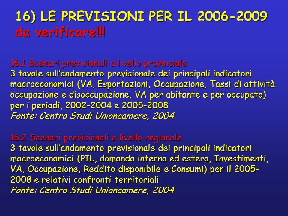 16) LE PREVISIONI PER IL 2006-2009 da verificare!!.