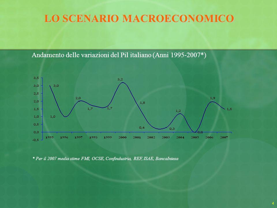 5 Indicatori di Istruzione e formazione (Anno 2003) LO SCENARIO MACROECONOMICO Fonte: Oecd – Education at a glance, Oecd Indicators.