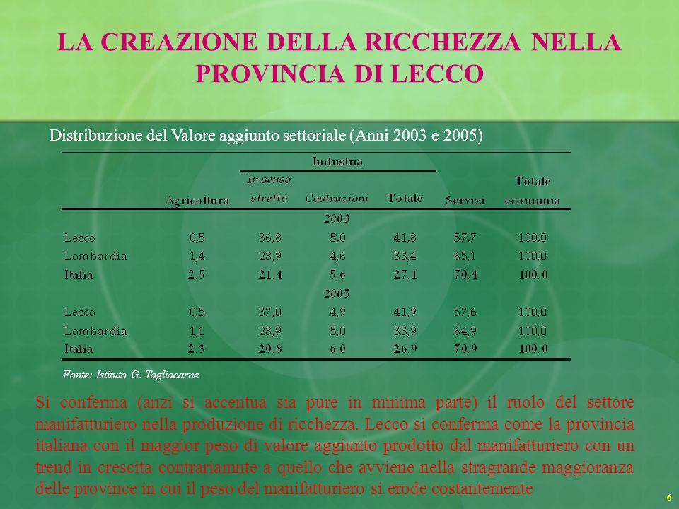 7 LA CREAZIONE DELLA RICCHEZZA NELLA PROVINCIA DI LECCO Fonte: Istituto G.