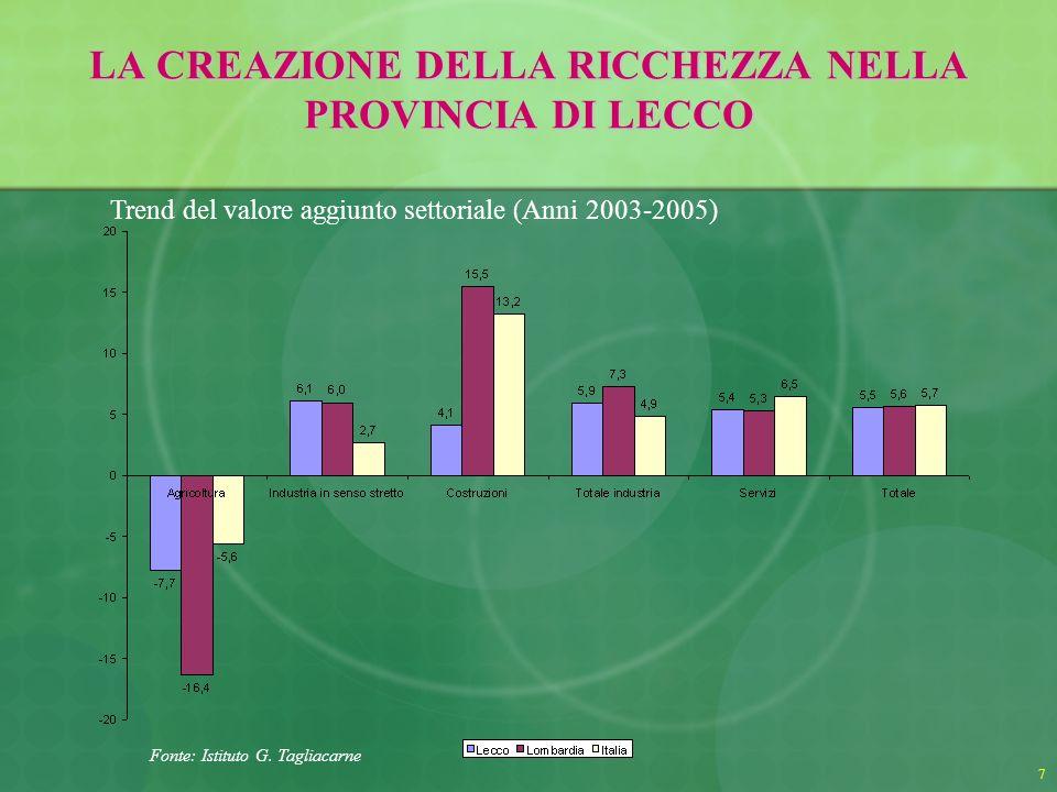 8 LA DISTRIBUZIONE DELLA RICCHEZZA SUL TERRITORIO Distribuzione provinciale del Pil pro capite (Anno 2005) Fonte: Istituto G.