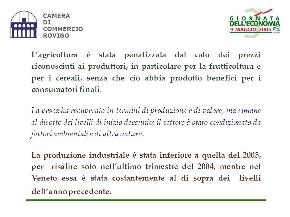 CAMERA DI COMMERCIO ROVIGO Lagricoltura è stata penalizzata dal calo dei prezzi riconosciuti ai produttori, in particolare per la frutticoltura e per i cereali, senza che ciò abbia prodotto benefici per i consumatori finali.