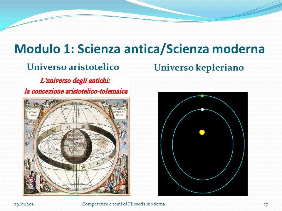 Nuclei tematici fondamentali 1. Dalla Scienza degli Antichi alla Scienza dei Moderni (Autori = Aristotele – Copernico - Keplero) 2. Quale metodo per l