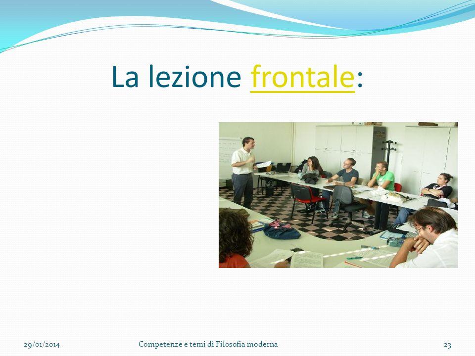 La lezione frontale:frontale 29/01/2014Competenze e temi di Filosofia moderna23