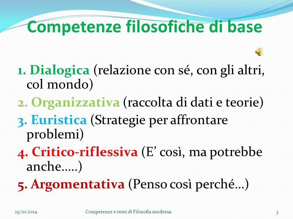 Competenze filosofiche di base 1.Dialogica (relazione con sé, con gli altri, col mondo) 2.
