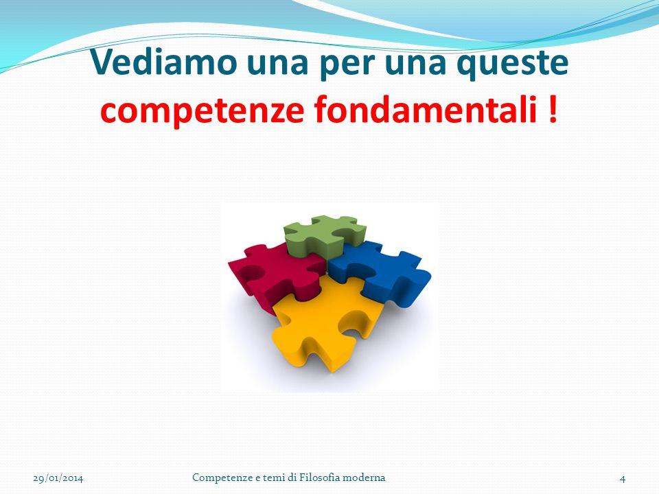 Competenze filosofiche di base 1. Dialogica (relazione con sé, con gli altri, col mondo) 2. Organizzativa (raccolta di dati e teorie) 3. Euristica (St