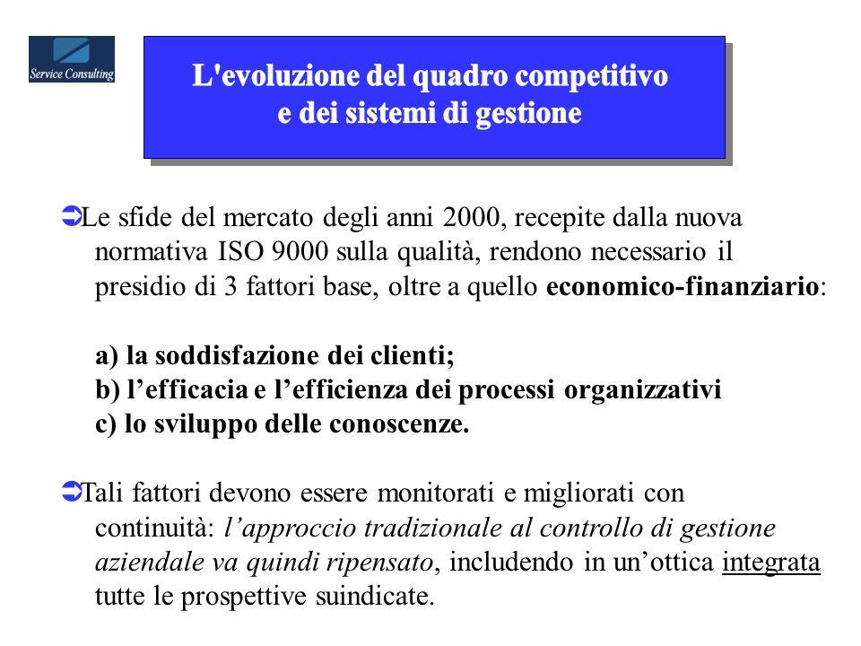 Le sfide del mercato degli anni 2000, recepite dalla nuova normativa ISO 9000 sulla qualità, rendono necessario il presidio di 3 fattori base, oltre a quello economico-finanziario: a) la soddisfazione dei clienti; b) lefficacia e lefficienza dei processi organizzativi c) lo sviluppo delle conoscenze.