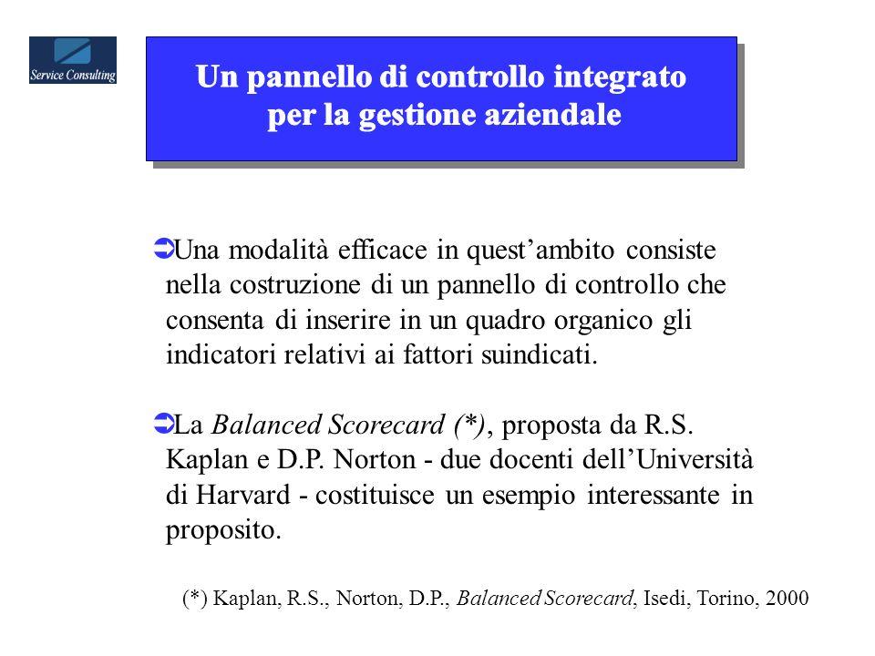Una modalità efficace in questambito consiste nella costruzione di un pannello di controllo che consenta di inserire in un quadro organico gli indicatori relativi ai fattori suindicati.