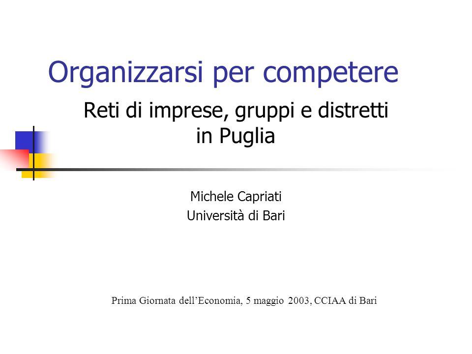 Organizzarsi per competere Reti di imprese, gruppi e distretti in Puglia Michele Capriati Università di Bari Prima Giornata dellEconomia, 5 maggio 2003, CCIAA di Bari