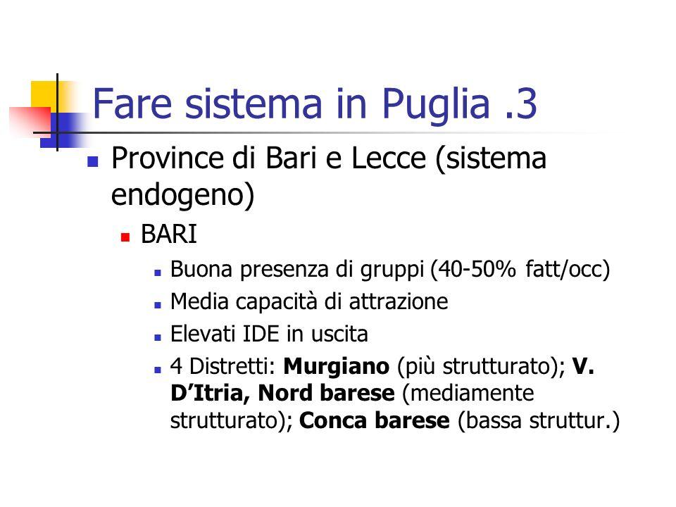 Fare sistema in Puglia.3 Province di Bari e Lecce (sistema endogeno) BARI Buona presenza di gruppi (40-50% fatt/occ) Media capacità di attrazione Elevati IDE in uscita 4 Distretti: Murgiano (più strutturato); V.