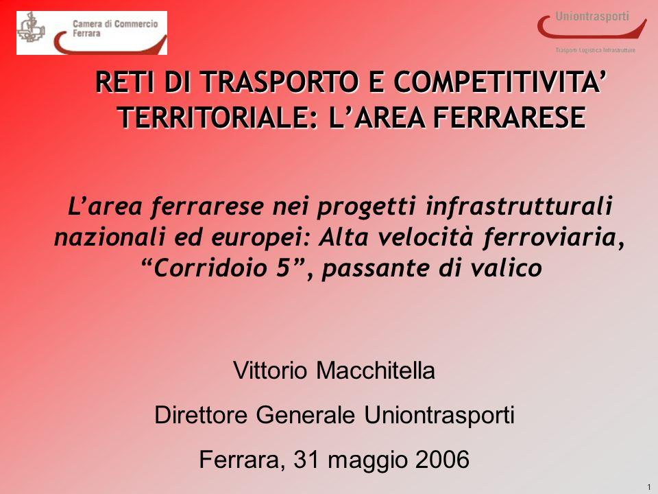 1 Vittorio Macchitella Direttore Generale Uniontrasporti Ferrara, 31 maggio 2006 RETI DI TRASPORTO E COMPETITIVITA TERRITORIALE: LAREA FERRARESE Larea
