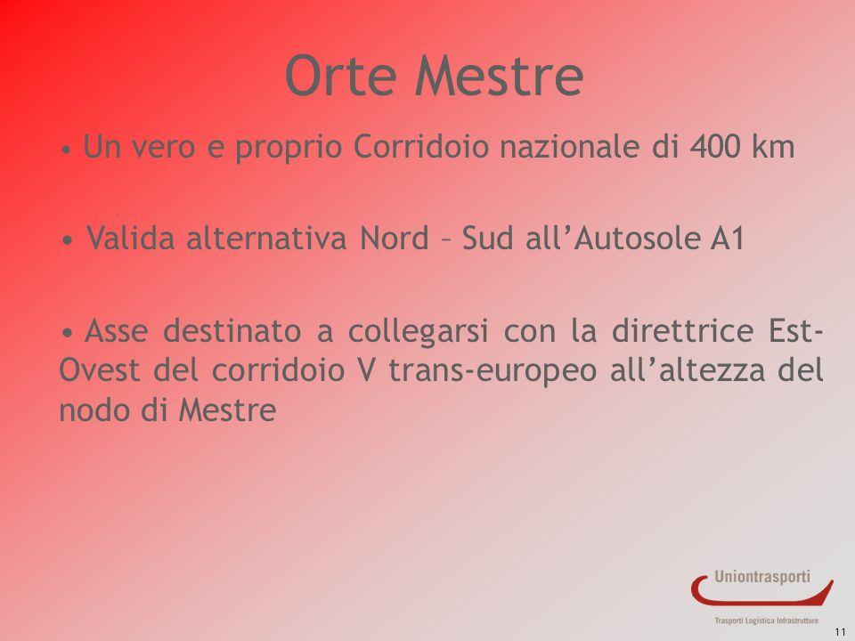 11 Orte Mestre Un vero e proprio Corridoio nazionale di 400 km Valida alternativa Nord – Sud allAutosole A1 Asse destinato a collegarsi con la direttr