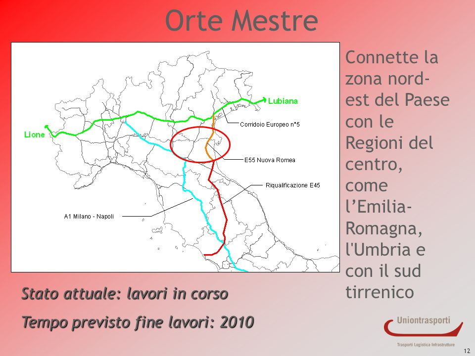 12 Orte Mestre Connette la zona nord- est del Paese con le Regioni del centro, come lEmilia- Romagna, l'Umbria e con il sud tirrenico Stato attuale: l