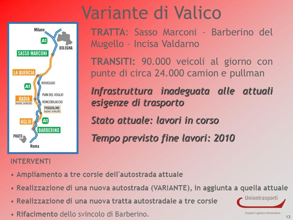 13 Variante di Valico TRATTA: Sasso Marconi – Barberino del Mugello – Incisa Valdarno TRANSITI: 90.000 veicoli al giorno con punte di circa 24.000 cam