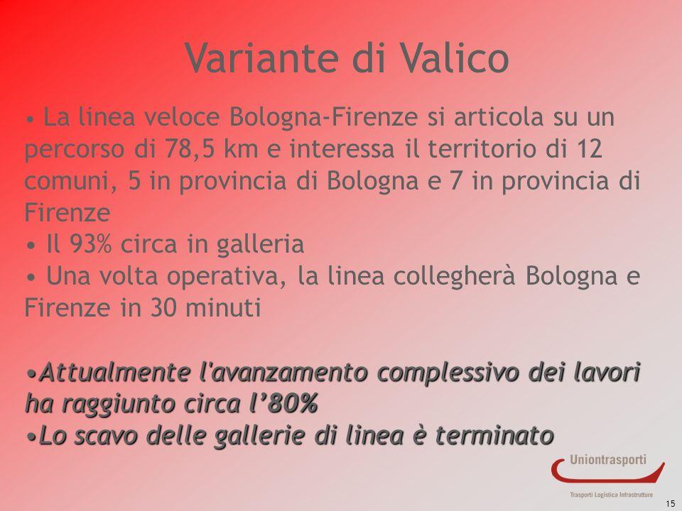 15 Variante di Valico La linea veloce Bologna-Firenze si articola su un percorso di 78,5 km e interessa il territorio di 12 comuni, 5 in provincia di