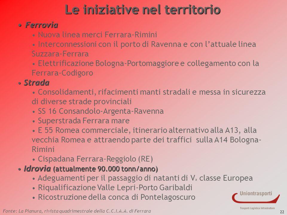 22 Le iniziative nel territorio Ferrovia Ferrovia Nuova linea merci Ferrara-Rimini Interconnessioni con il porto di Ravenna e con lattuale linea Suzza