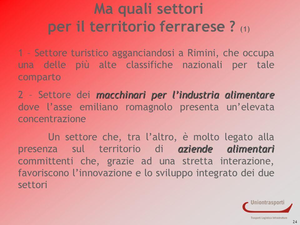 24 Ma quali settori per il territorio ferrarese ? (1) 1 – Settore turistico agganciandosi a Rimini, che occupa una delle più alte classifiche nazional