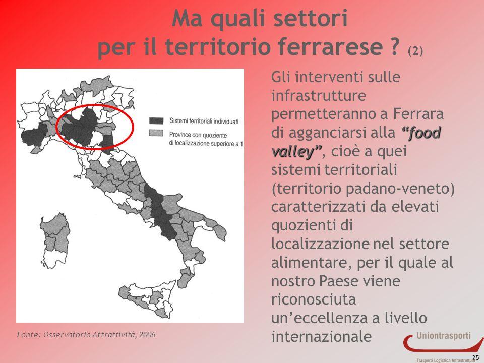 25 Ma quali settori per il territorio ferrarese ? (2) food valley Gli interventi sulle infrastrutture permetteranno a Ferrara di agganciarsi alla food