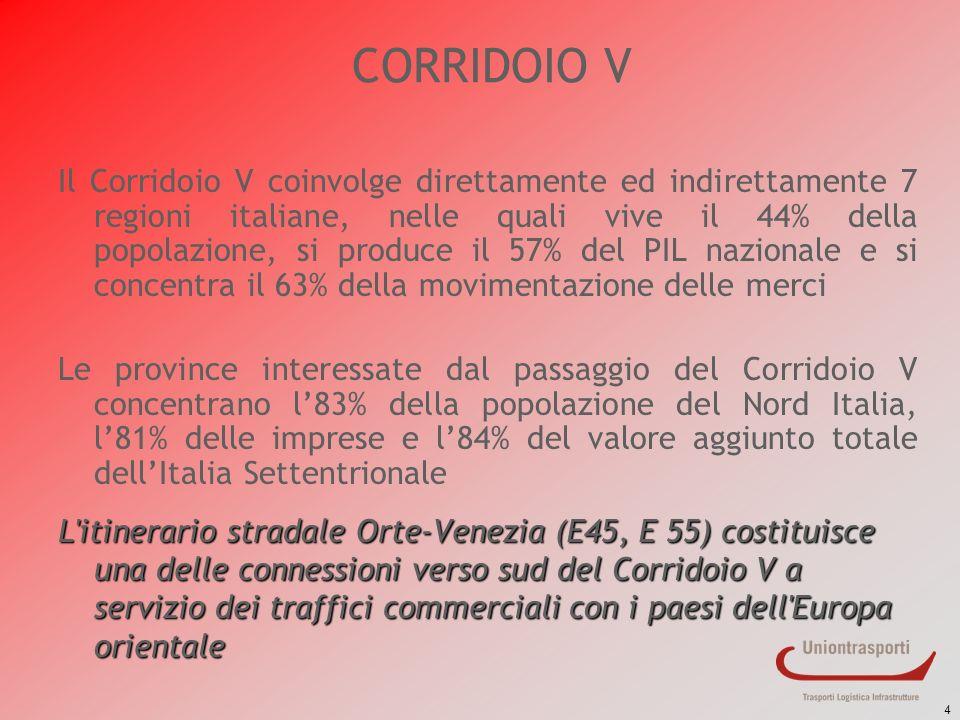 4 CORRIDOIO V Il Corridoio V coinvolge direttamente ed indirettamente 7 regioni italiane, nelle quali vive il 44% della popolazione, si produce il 57%