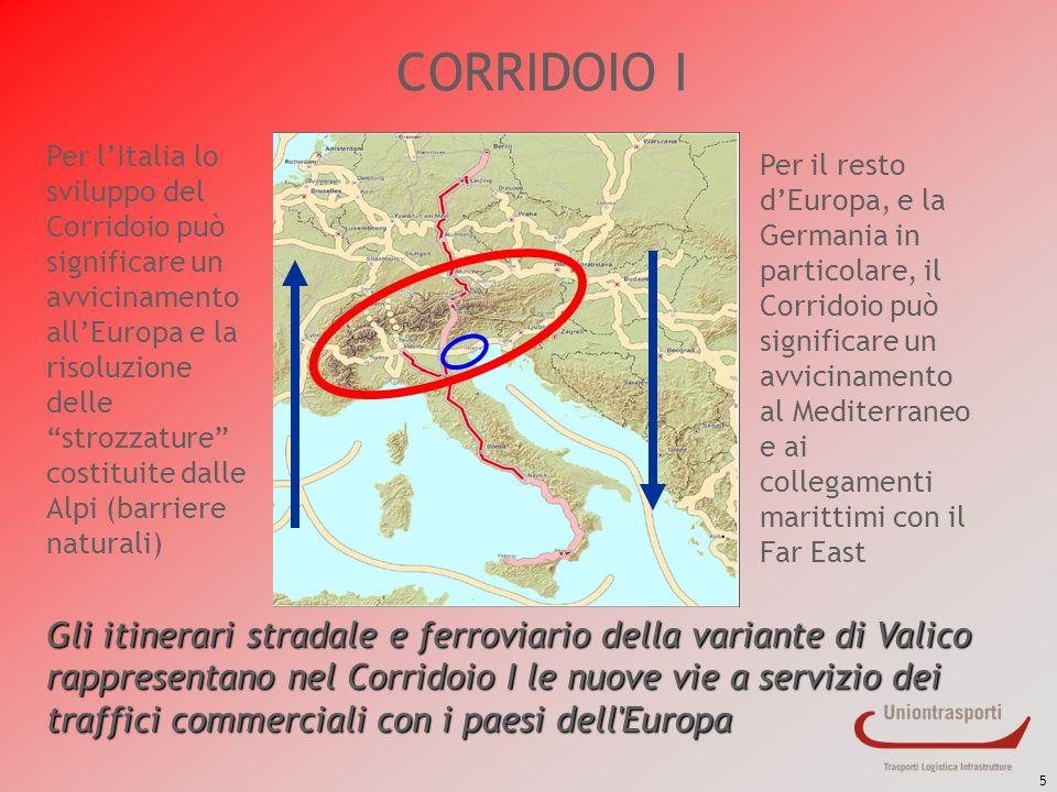 5 CORRIDOIO I Per lItalia lo sviluppo del Corridoio può significare un avvicinamento allEuropa e la risoluzione delle strozzature costituite dalle Alp