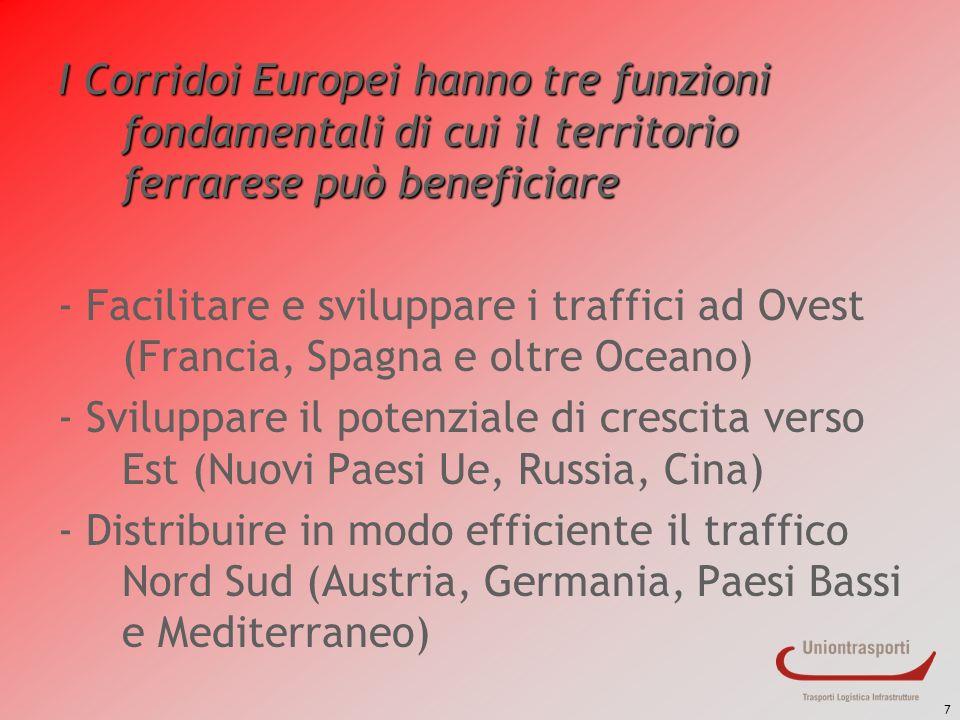 7 I Corridoi Europei hanno tre funzioni fondamentali di cui il territorio ferrarese può beneficiare - Facilitare e sviluppare i traffici ad Ovest (Fra